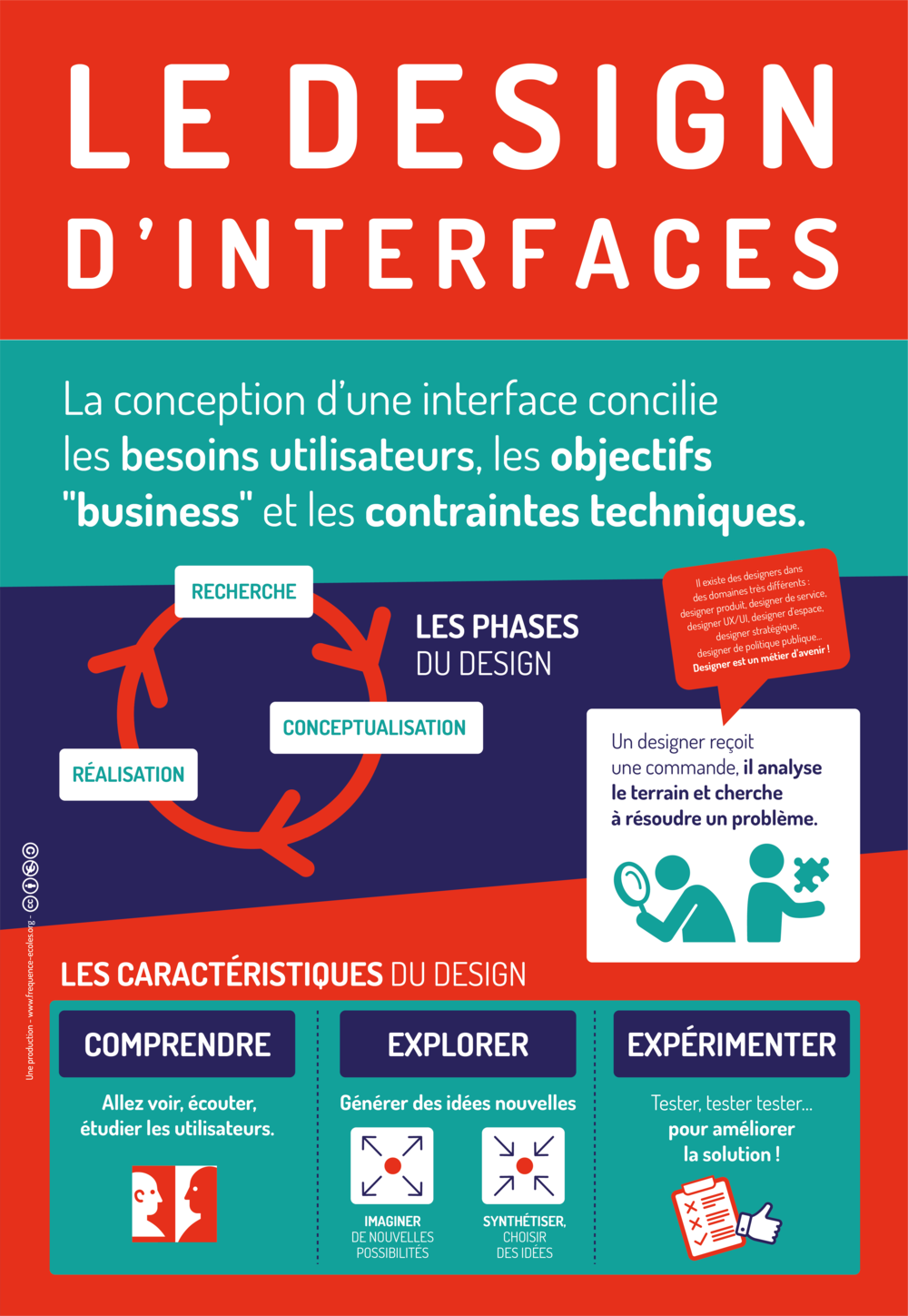 Interfaces_Plan de travail 1 copie 2.png