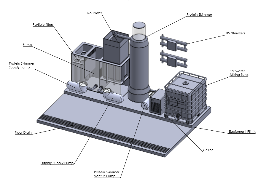 Dubai Aquarium Filtration System