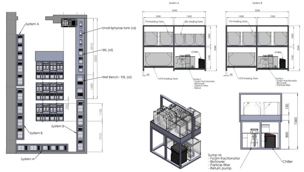 Image: Complete jellyfish aquaculture lab design