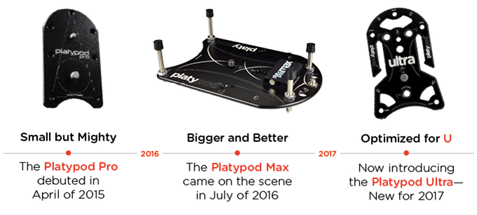 Past Campaigns - Platypod Max$118,943 pledged of $30,000 goal1,329 backersPlatypod Ultra+ Multi-Accessory Kit$226,337 pledged of $20,000 goal2,221 backers