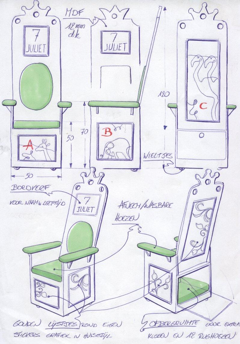 ontwerpschets zootronen.JPG
