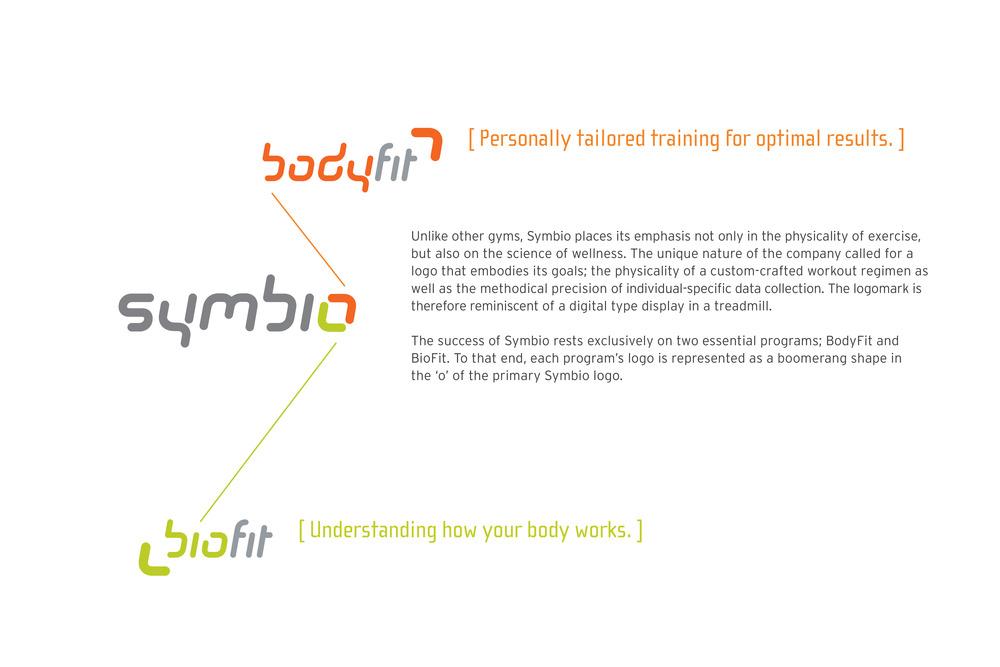 Symbio Fitness Philosophy