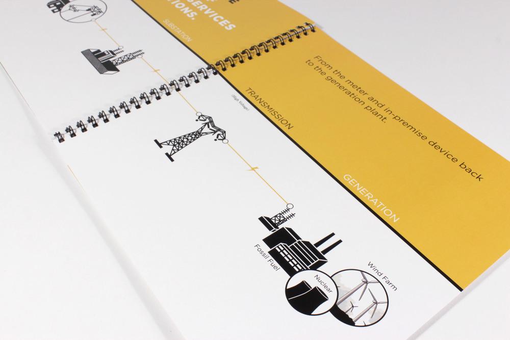 hd supply utilities book