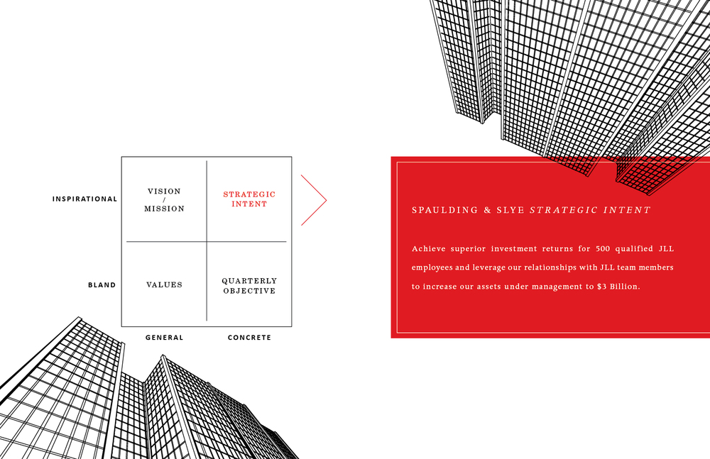 Spaulding & Slye Brand Book