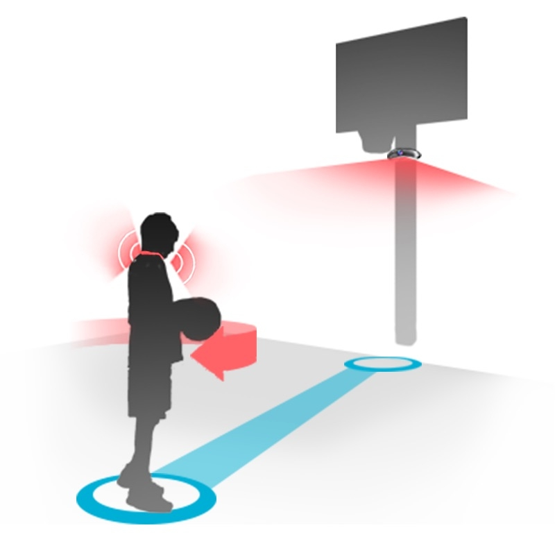 Auditory feedback from the left or right speaker indicates which way to turn and signals to the user when on target.
