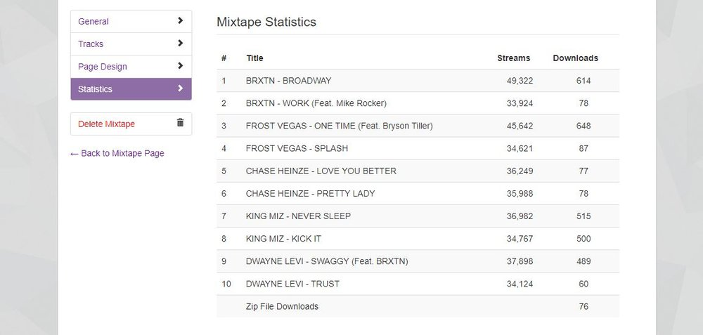 spinrilla mixtape analytics stats.JPG