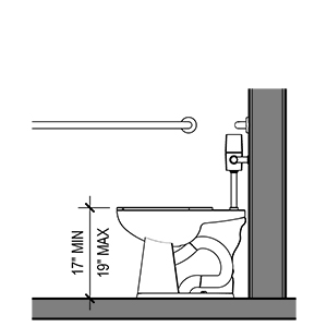 how to use water closet