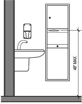 Ada Bathroom Paper Towel Dispenser Height accessible toilet room design — rethink access - registered