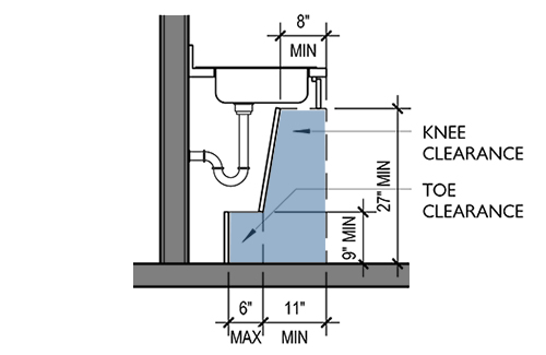 ADA Accessible Break Room Sink Knee U0026 Toe Clearance
