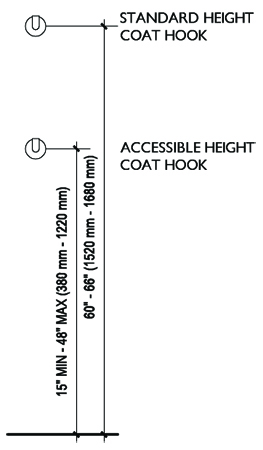 Height Of Coat Hooks Home Design