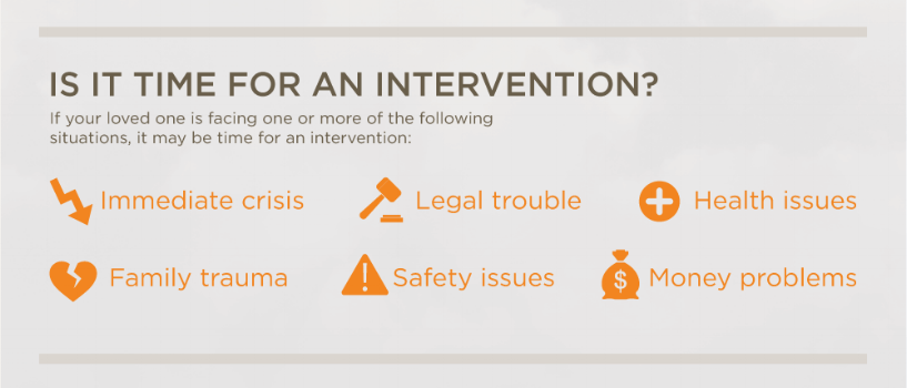 Intervention infographic