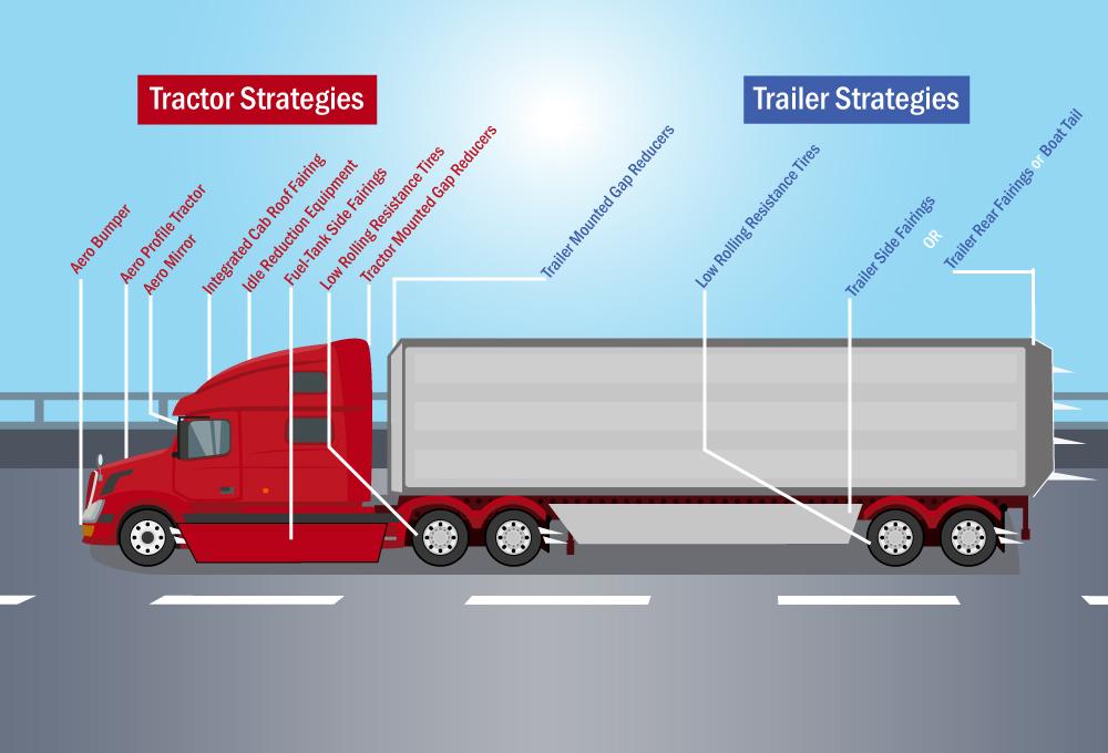 truck-diagram.jpg