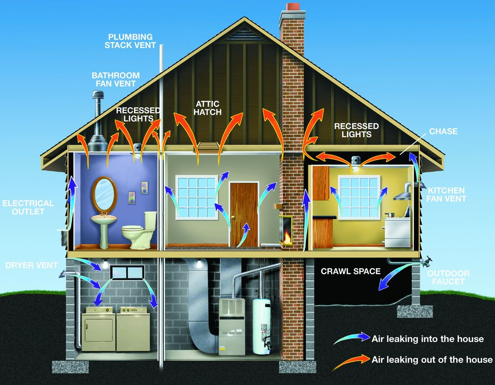 These are some examples of where air can escape your home.