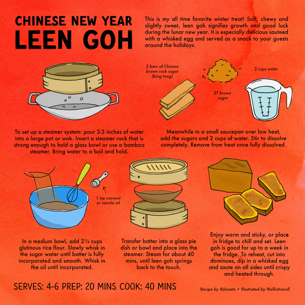 leen goh recipe - FINAL.jpg