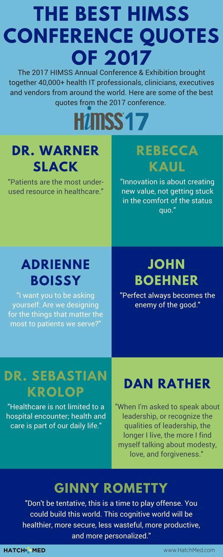 Healthcare Quotes The Best Himss Conference Quotes Of 2017 Infographic  Hatchmed