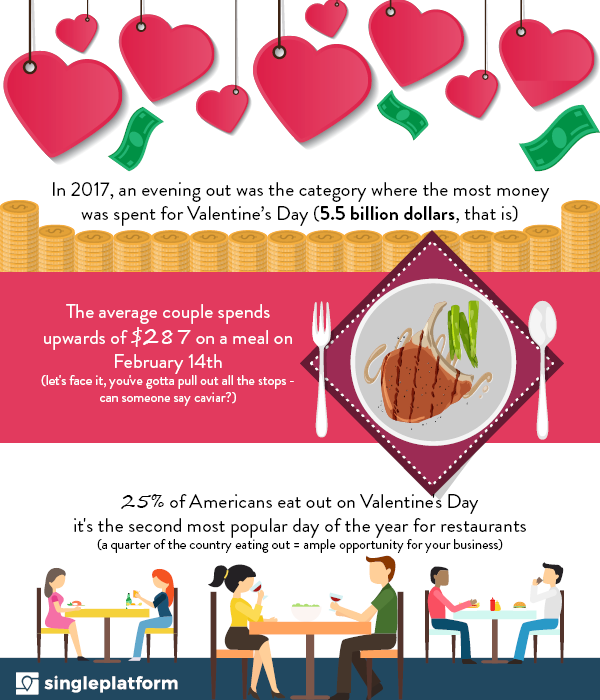 Valentine Infograph.png