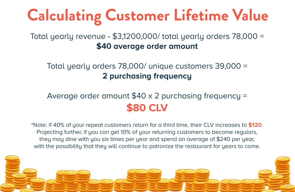 CLV-calculation.png