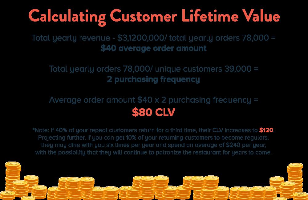 CLV-calculation.png