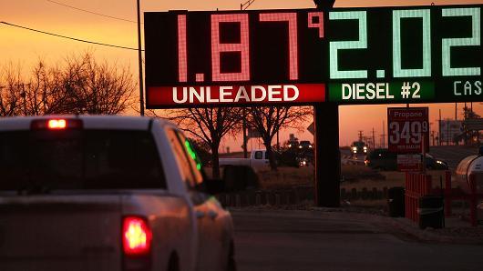 oil and gas marketign