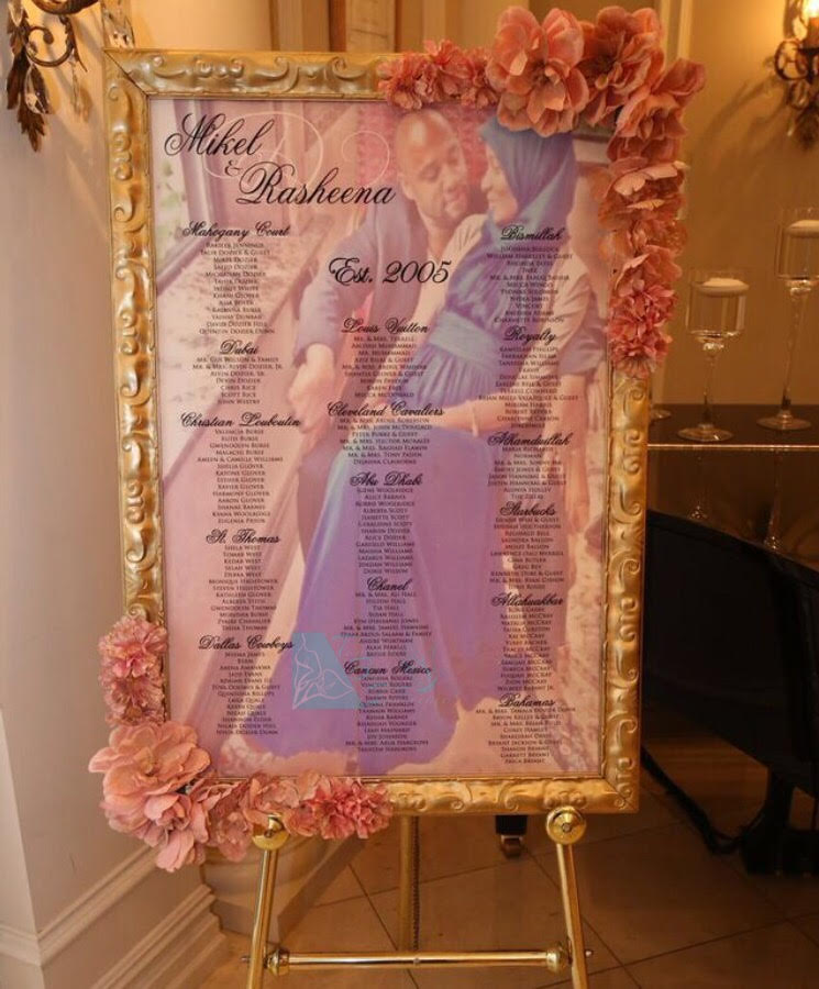 wedding-seating-chart-naninas-in-the-park