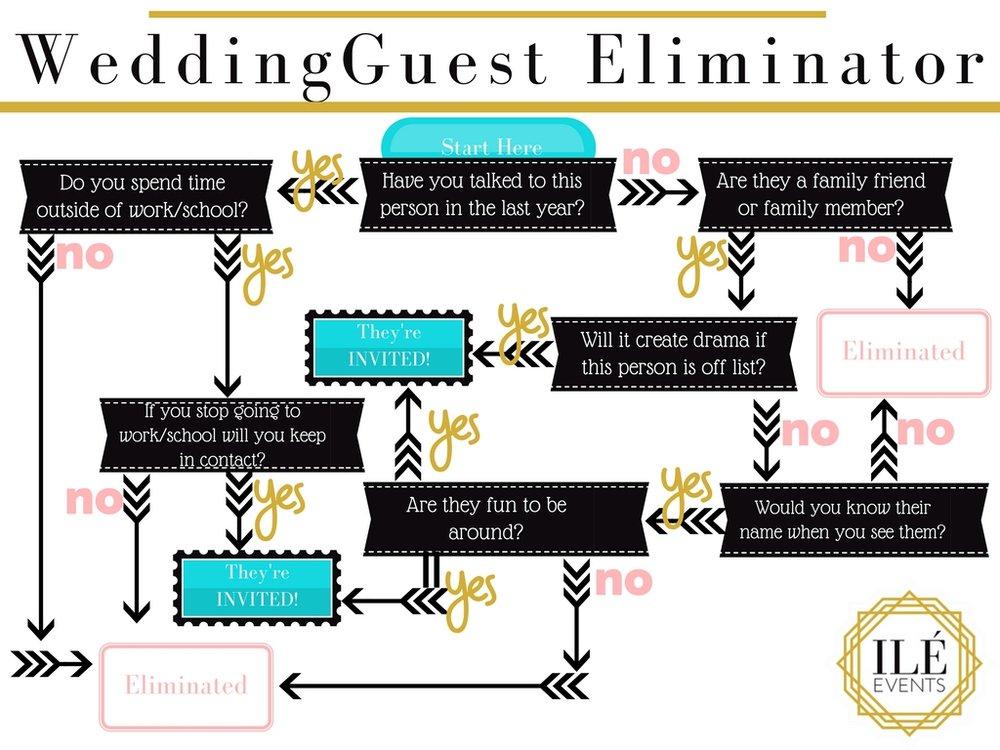 Wedding Guest Eliminator.jpg