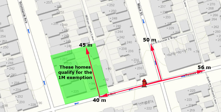 Diagram showing that homes closest to the laneway/street corner are most likely to qualify for the 1m side clearance exemption, if there is a fire hydrant within 45m of the laneway.