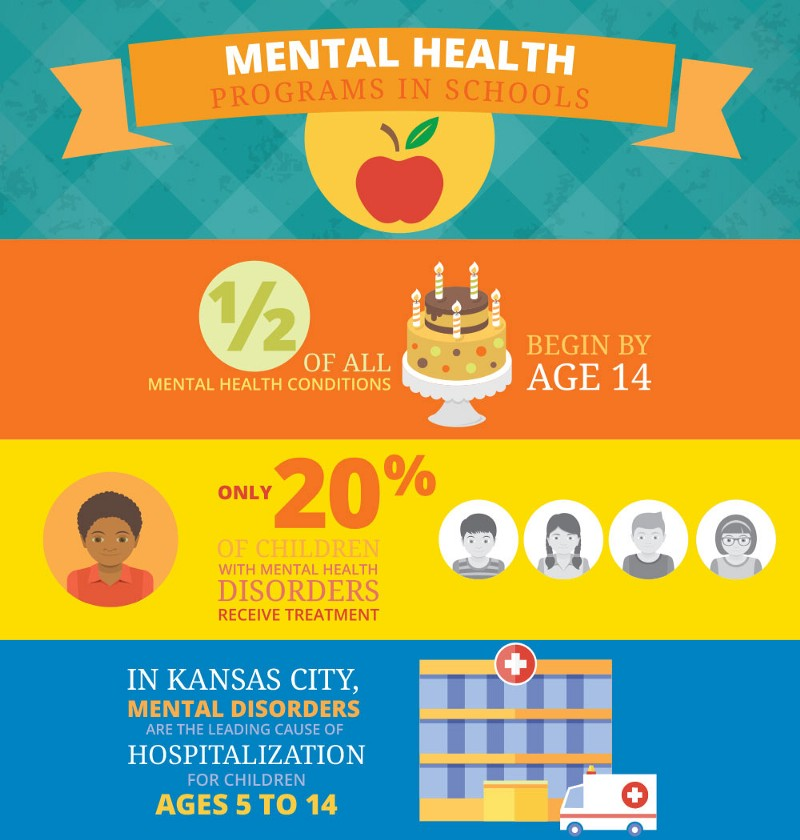 Source:  Health Care Foundation of Greater Kansas City