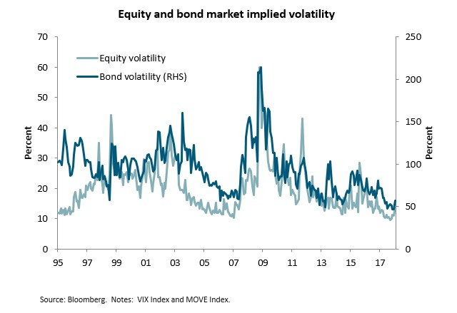 Rising volatility graph.jpg