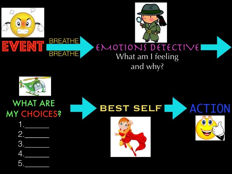 Our model for big emotions - image.001.jpeg