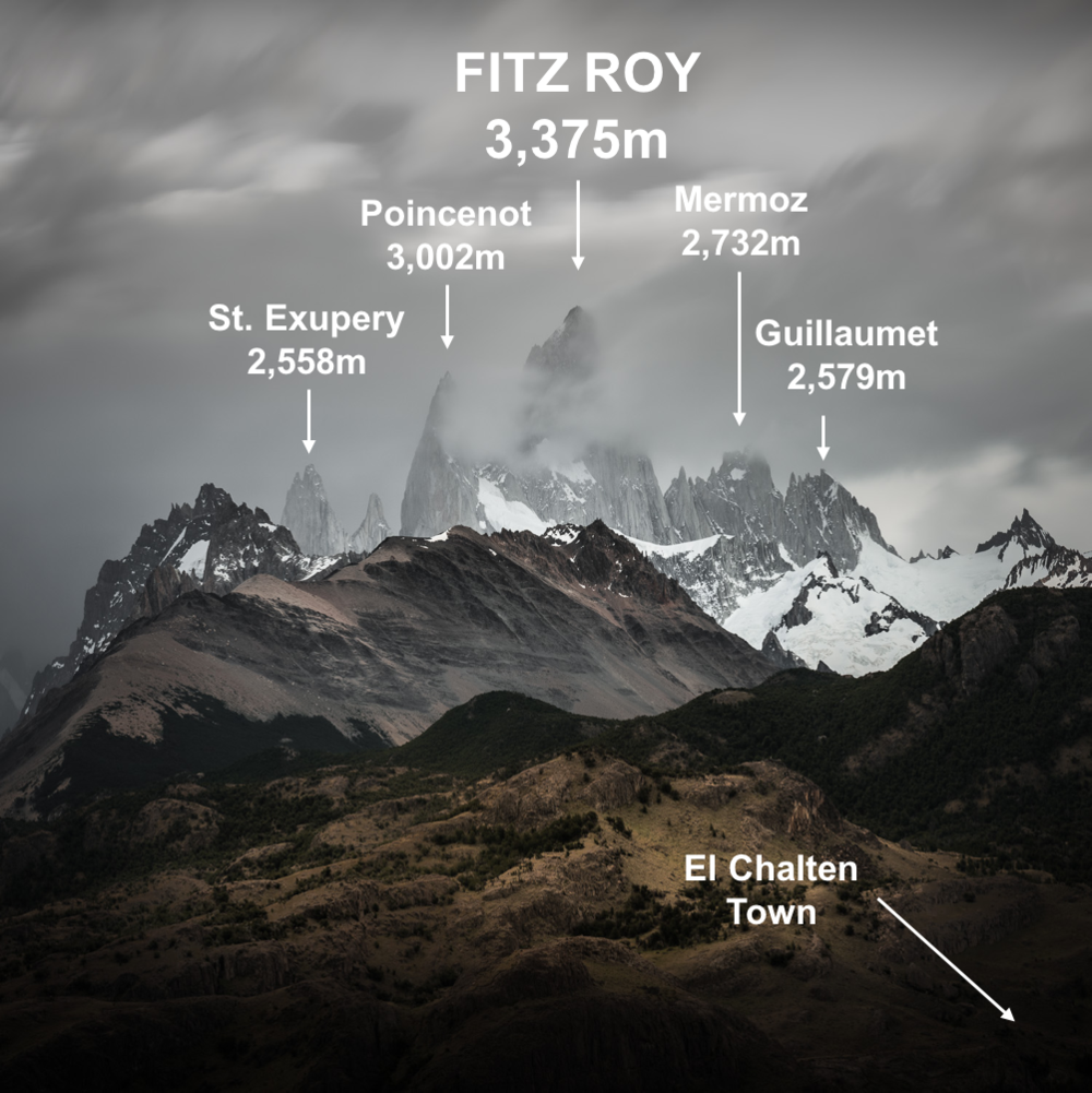 Peaks of the Fitz Roy Massif, taken from Mirador Los Condores.