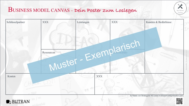 2017_Business Model Canvas - DEUTSCH - A4 (Mustervorlage).jpg