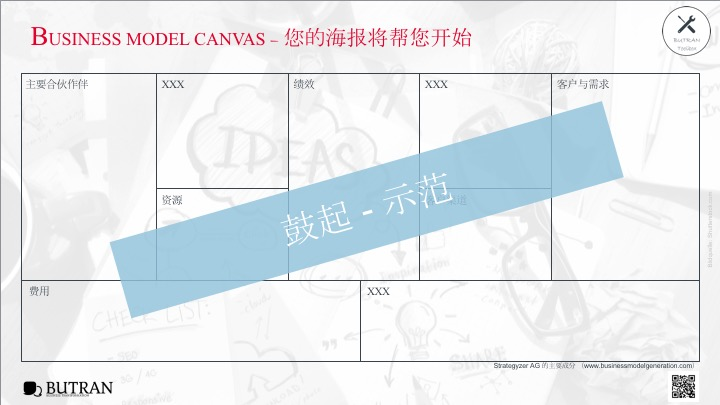 2017_Business Model Canvas - CHINESISCH - A4 (Mustervorlage).jpg
