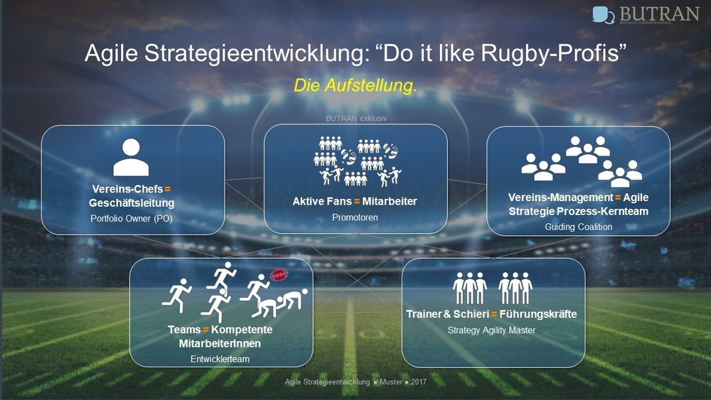 Agile Strategy Needs Entertainment - An articel from theBUTRANseries Thought Leadership