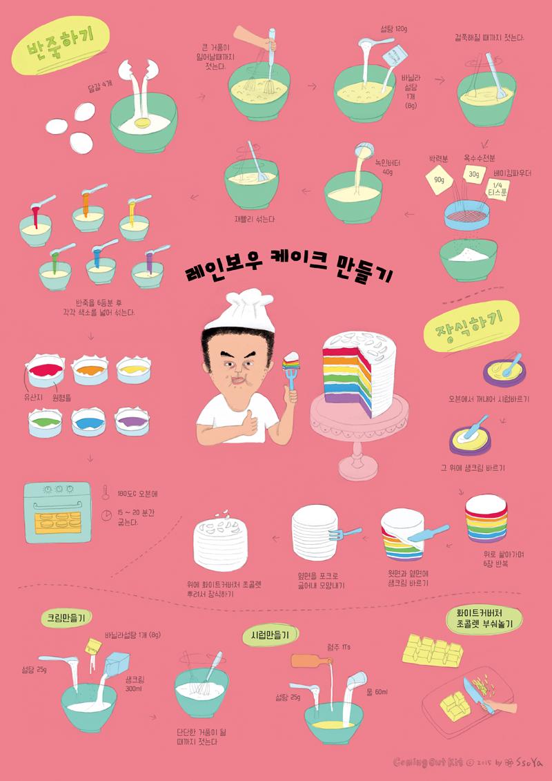 guide_cake.jpg