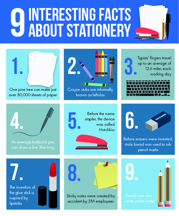 9 Facts about Stationery.jpg