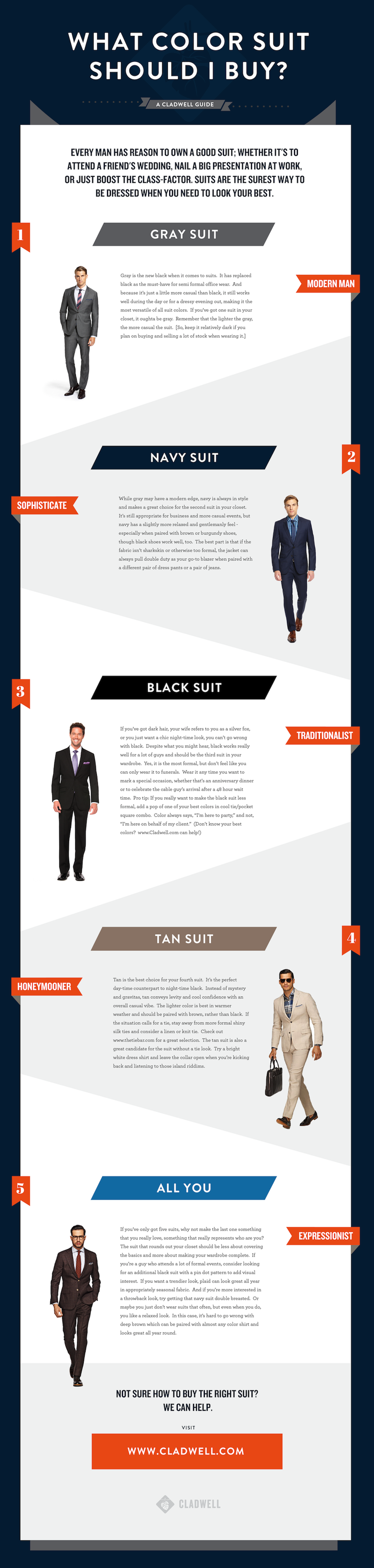 What Color Suit Should I Buy Mens Suit Coloring Guide Cladwell