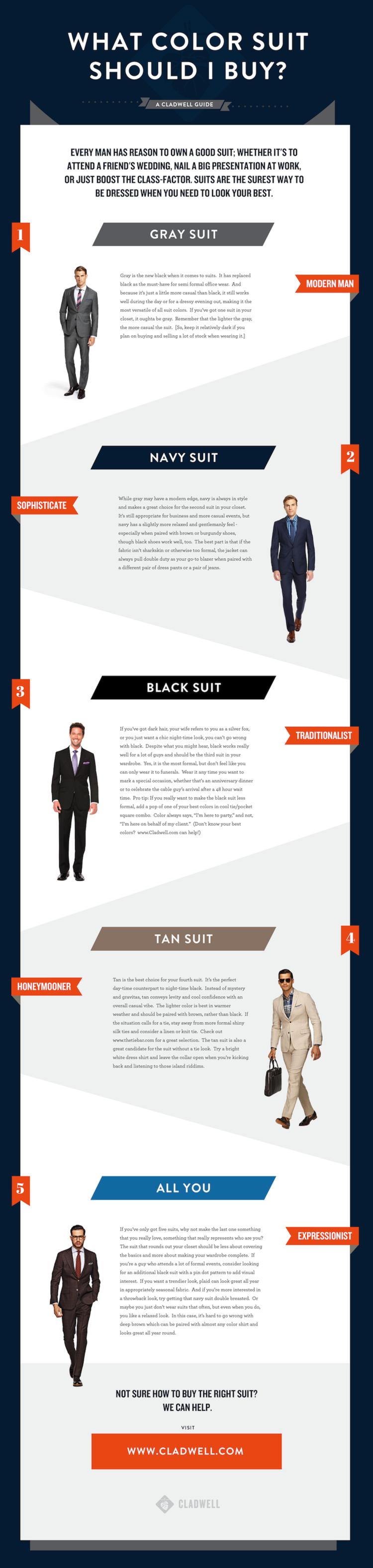 What Color Suit Should I Buy? Men's Suit Coloring Guide — Cladwell