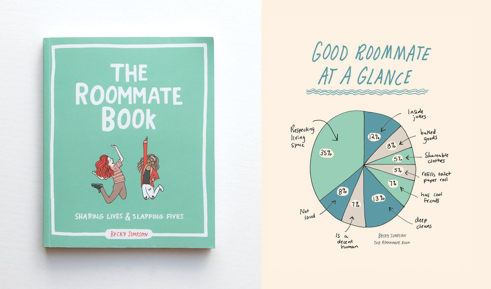 Becky Simpson | The Roomate Book | Freelance Wisdom