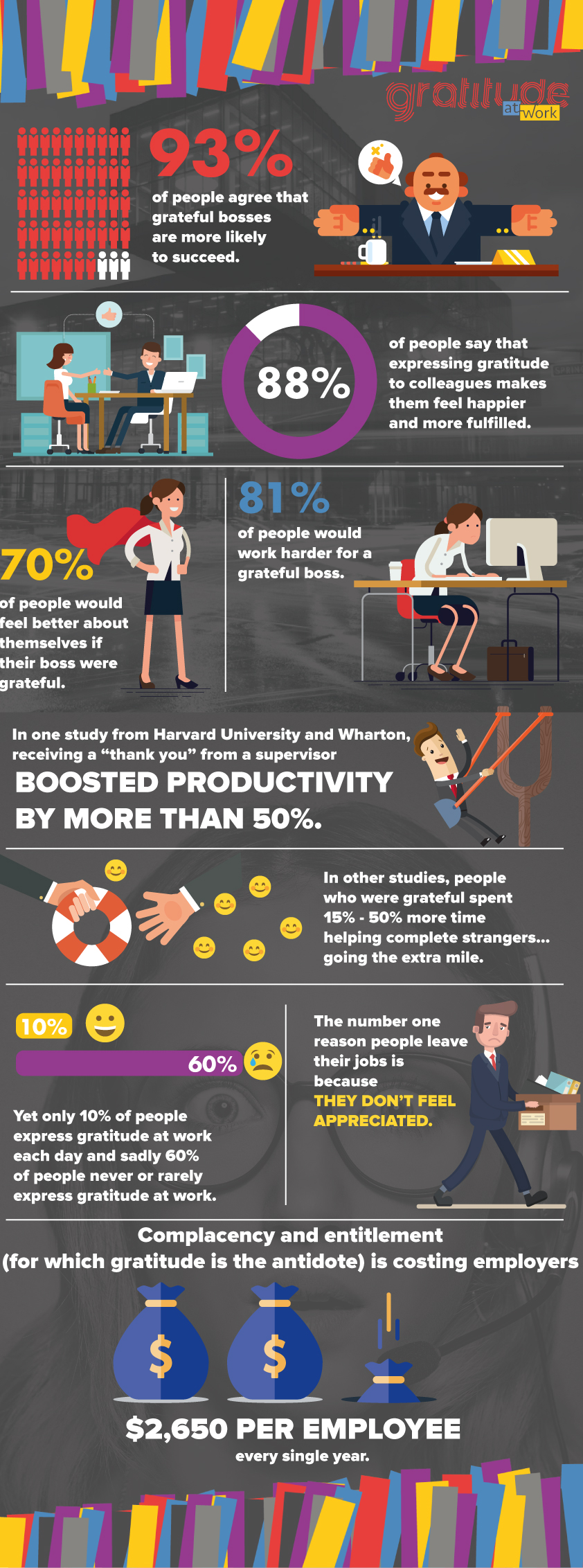 GaW gratitude infographic.jpg