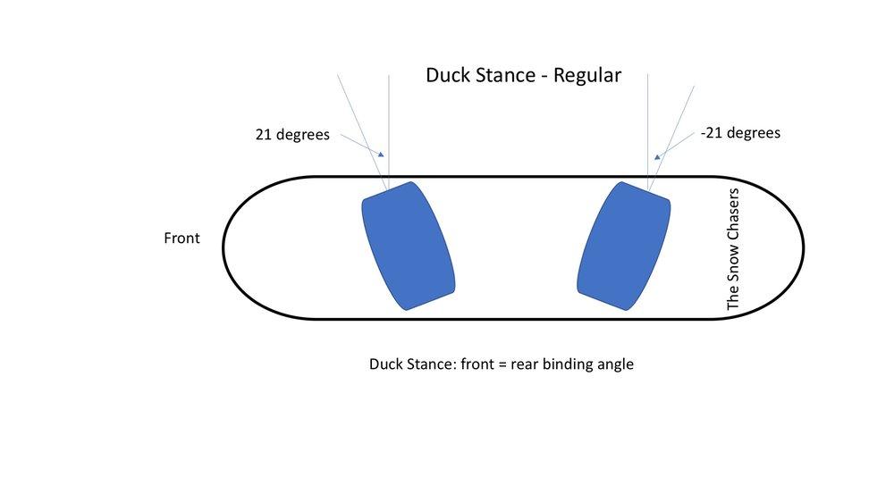 Duck Stance.jpeg