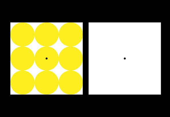 An example of the after image effect, where the brain reflects the image on the left into the identical adjacent box (2006).