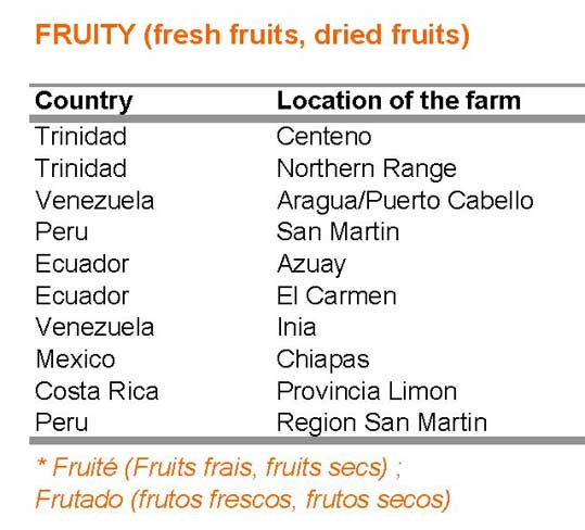 result2009_fruity 4.jpg