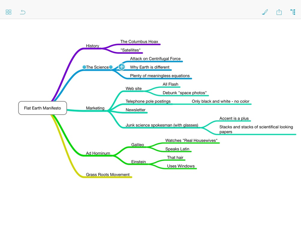 How a mind map can look on Mindnode.  Source.