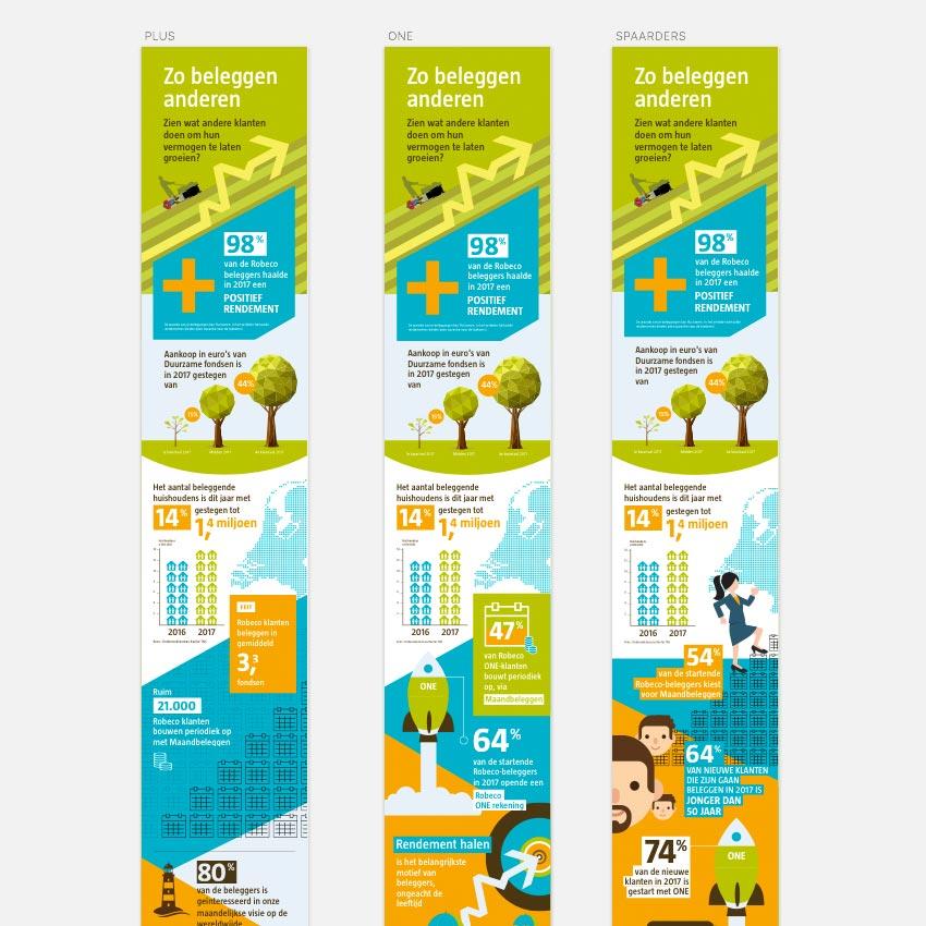 agency — Blog visual web UX/ UI design + illustration by