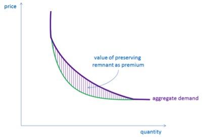 demand-curve.jpg