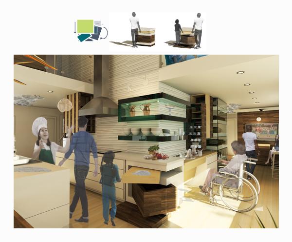 FOUNDRYno201_Universal-Design_Kitchen-Rendering