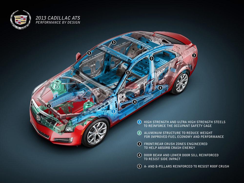2013-Cadillac-ATS_LG.jpg