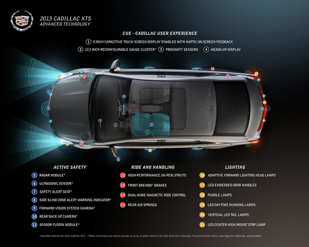 2013-Cadillac-XTS_LG.jpg