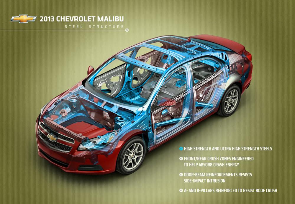 Chevrolet-Malibu-Steel-Structure.jpg
