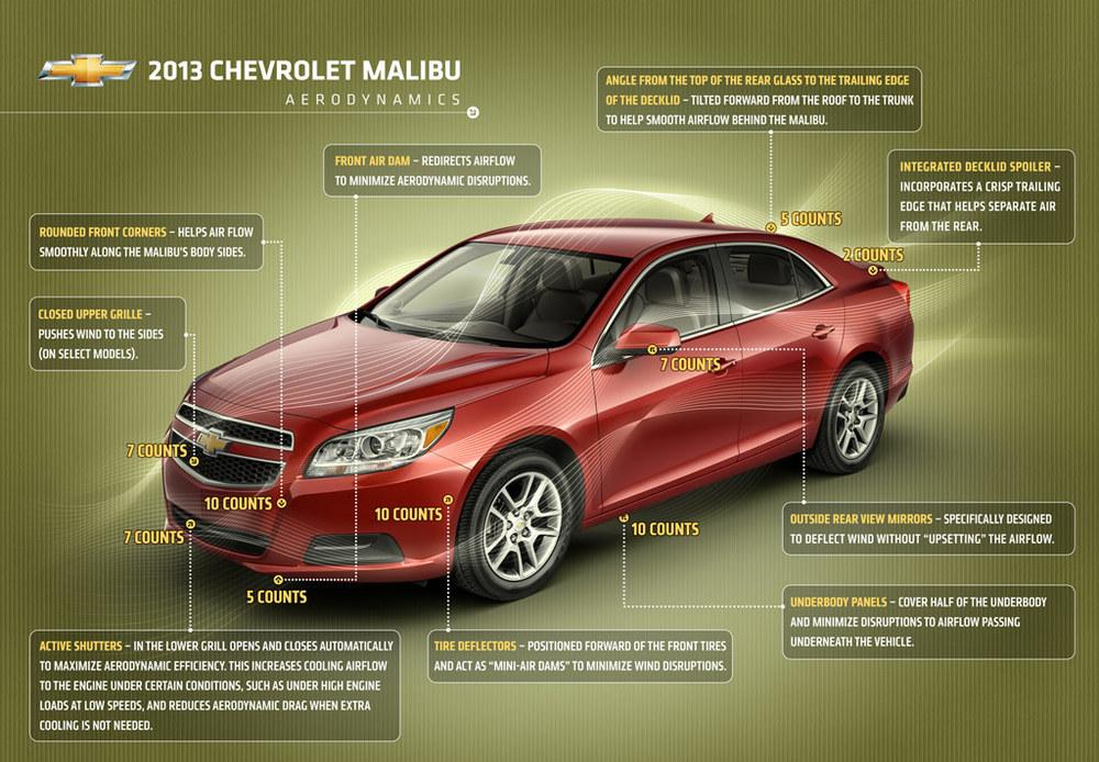 Chevrolet-Malibu-Aerodynamics1.jpg